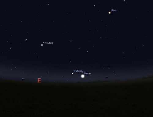 planets to see Tonight & next few days - The Tea Rooms ...